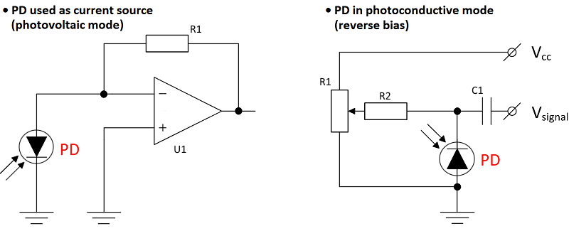 photoplethysmography types and applications Full-text paper (pdf): photoplethysmography and it application in clinical physiological measurement.